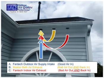 #IAQS Indoor Air Quality Solutions, IAQS #IAQ, Outdoor Air Supply